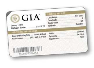 GIA M2M Card Report